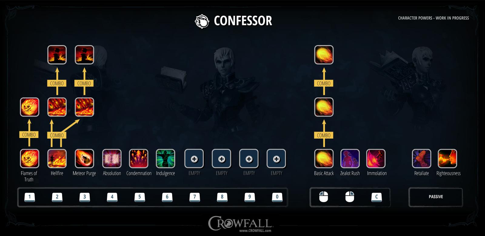 ConfessorAbilityTree_Release.jpg